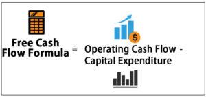 Free-Cash-Flow-Formula