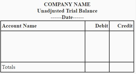Unadjusted-trial-balance