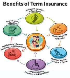 benefits-of-term-insurances