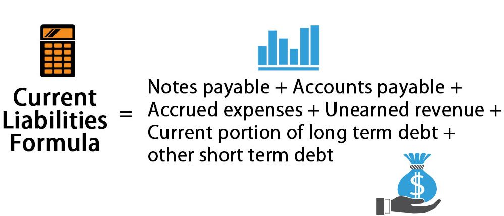 current-liabilities-formula
