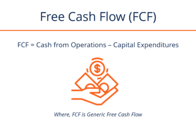 free-cash-flow-fcf-formula-calculator