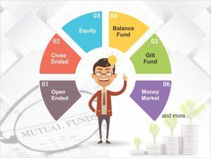 mutual-funds