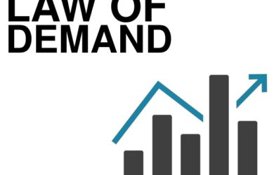 law-of-demand