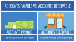Accounts Payable Meaning