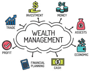 Career In Wealth Management
