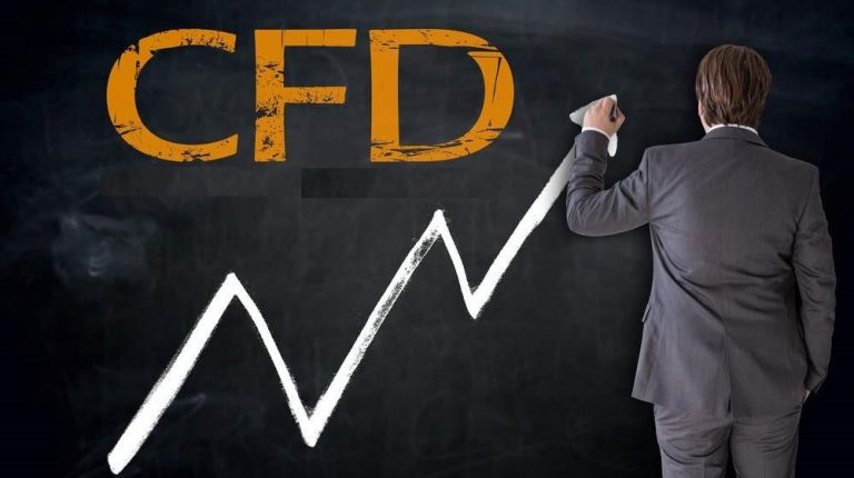 Avoid the Major Losses in the CFD market